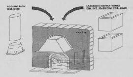 Metalvent for brick oven pizza
