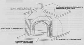 brick oven vent for brick oven pizza