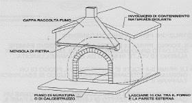 brick_oven_vent for brick oven pizza