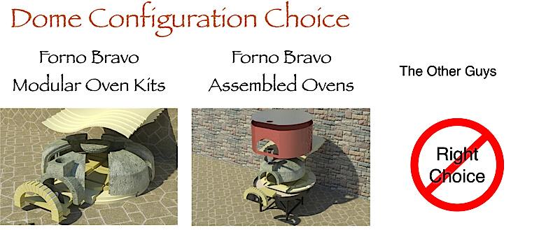 dome configuration choice